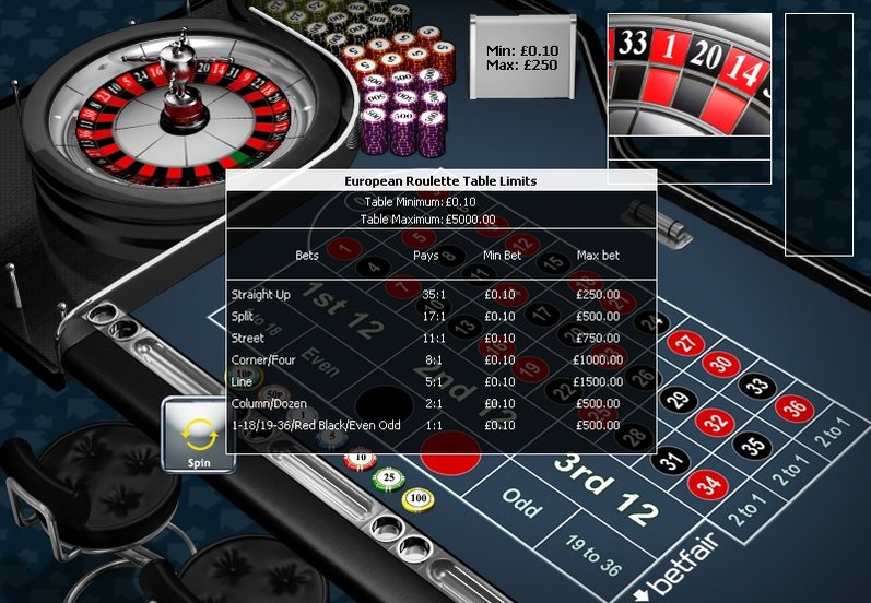 online casino table limits