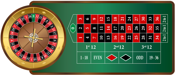 roulette wheel and table detailed descriptions diagrams. Black Bedroom Furniture Sets. Home Design Ideas