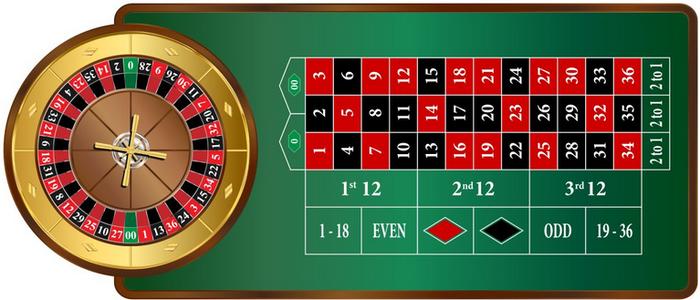 Best iphone casinos